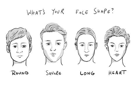 face shape guide