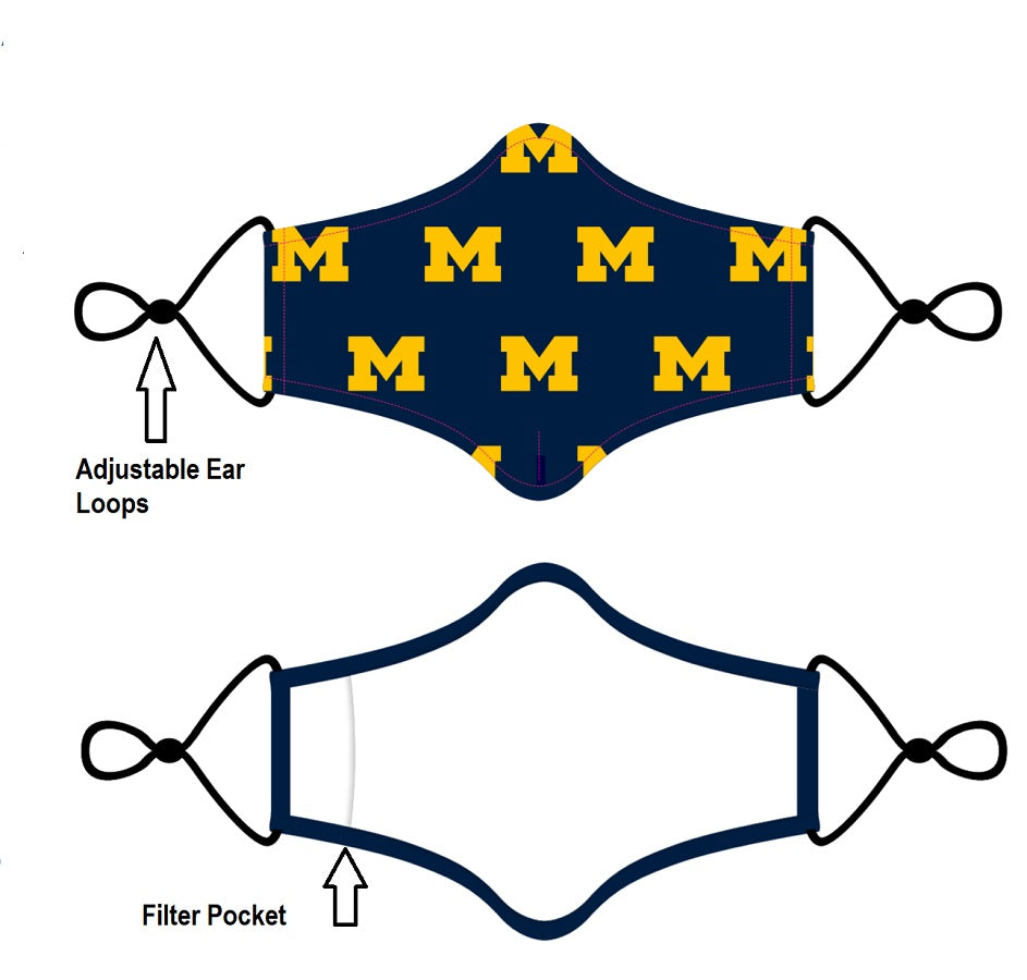Adjustable Face Mask with Filter Pocket