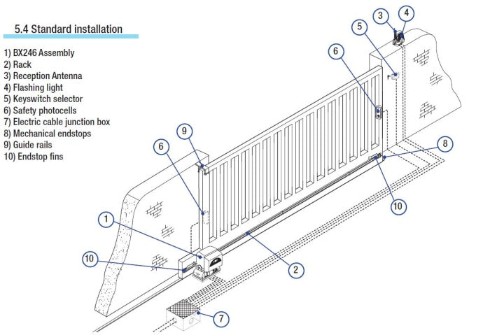 Standard installation for Came BX 243 or 246 sliding gate kit