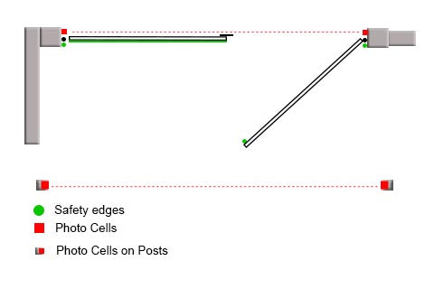 Photocell set up guide
