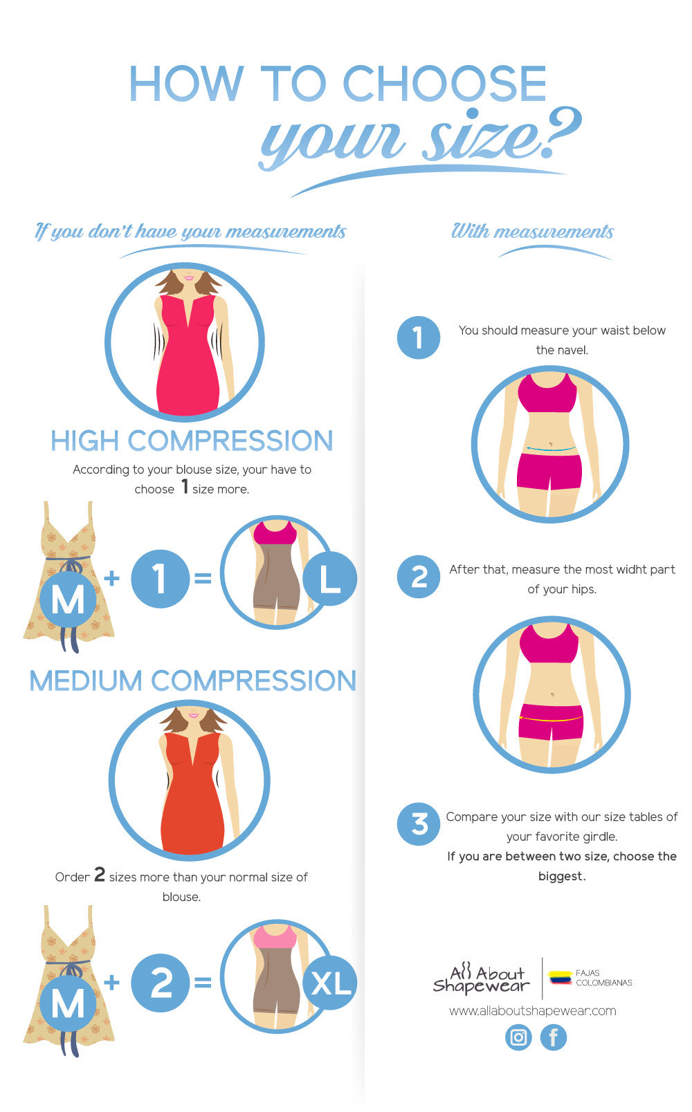 How to select the perfect size for your Compression Garment?