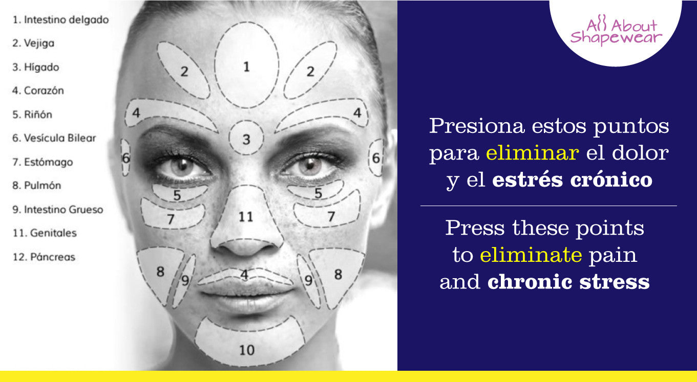 Presiona estos puntos para eliminar el dolor y el estrés crónico / Press these points to eliminate pain and chronic stress