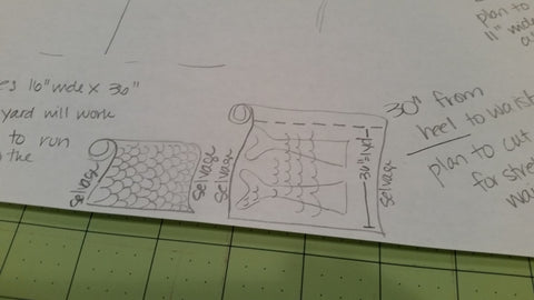 notes for making your own mermaid tail