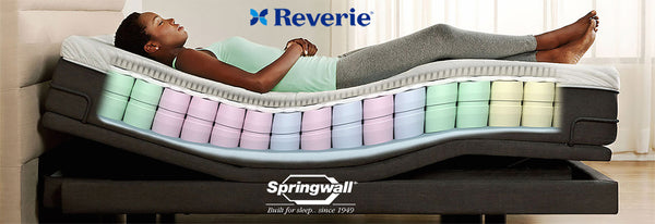 Reverie Dream Cell Mattress Technology