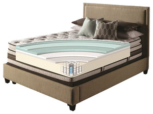 Gel Memory Foam Hybrid Coil Mattress - ISeries Facet Mattress
