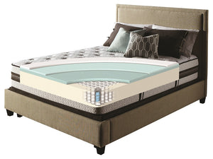 Gel Memory Foam Hybrid Coil Mattress - ISeries Profiles Stellar Mattress