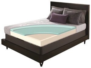 Gel Memory Foam Mattresses - Serta IComfort Enthusiast Mattress