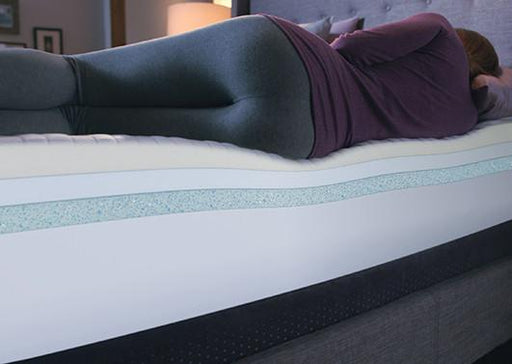 Mattresses - IComfort® Savant III Plush Mattress