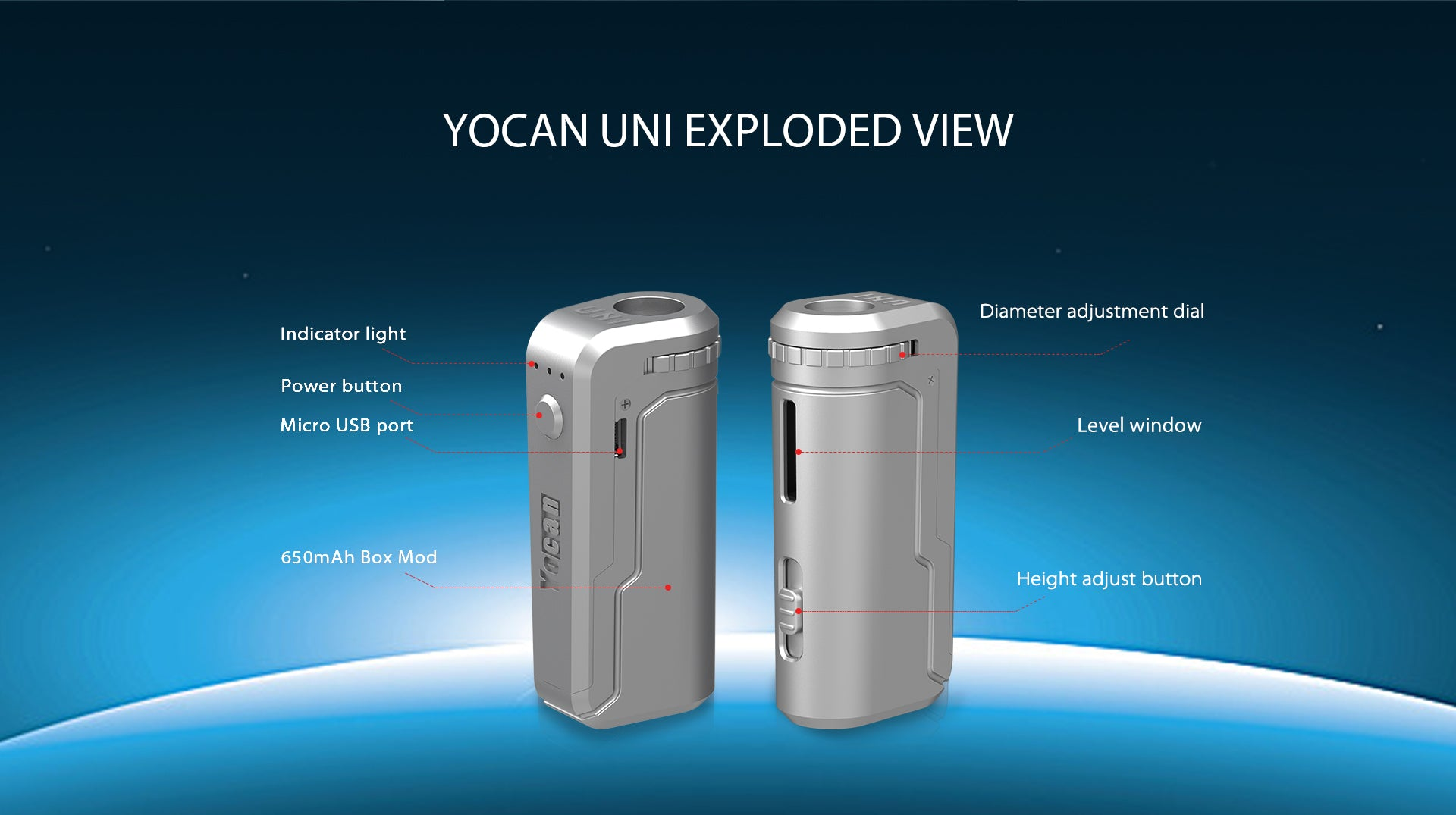 YOCAN UNI UNIVERSAL AND PORTABLE CBD STYLE BOX MOD