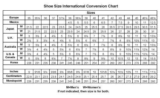 Shoe Size Conversion On Jordans