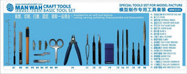 Man Wah Craft Tools Basic Tool Set