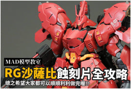 Photo Etch S04 RG Sazabi