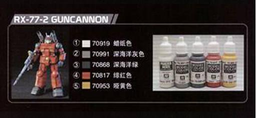 RX-77-2 Guncannon Paint set 5 Colors