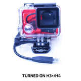 Turned On by Hypoxic for GoPro Cameras