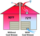 Cool Breeze™ Garage Fan