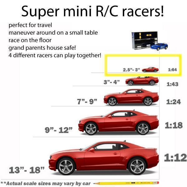 Pocket-Size Remote Controlled Mini Race Cars - FREE Shipping For A Limited Time Only!