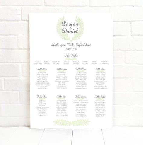 Grecian Pastels Wedding Seating Table Plan