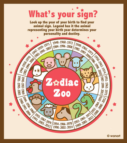 zodiac zoo guide