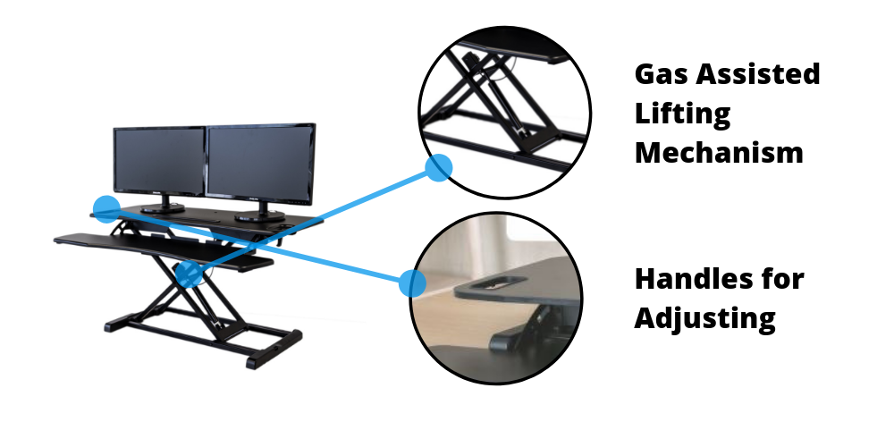dual monitor standing desk