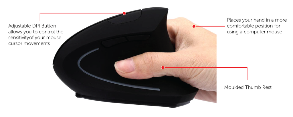 Ease Vertical Ergonomic Mouse Features