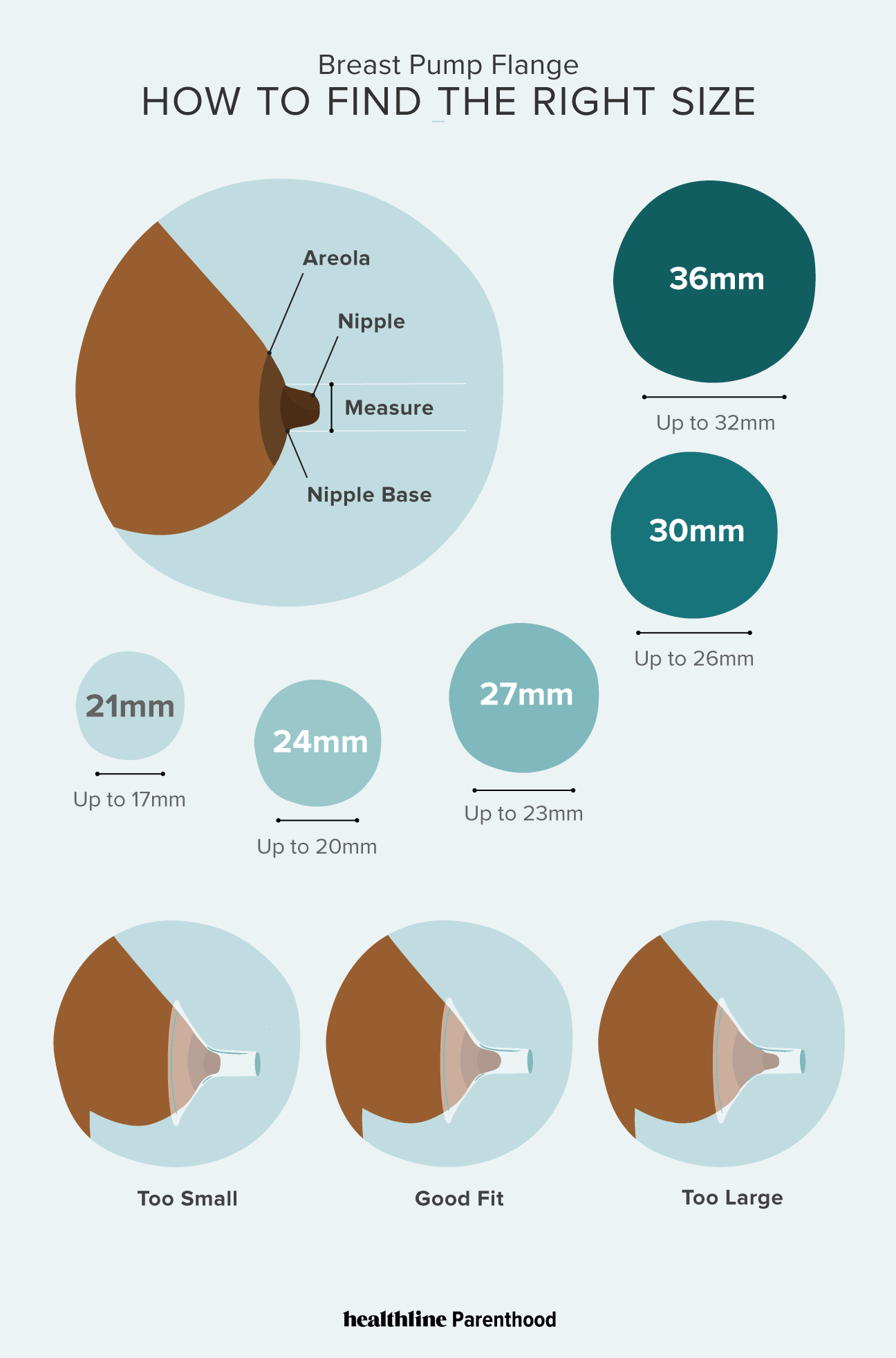 Breast Shield and flange sizing info graph