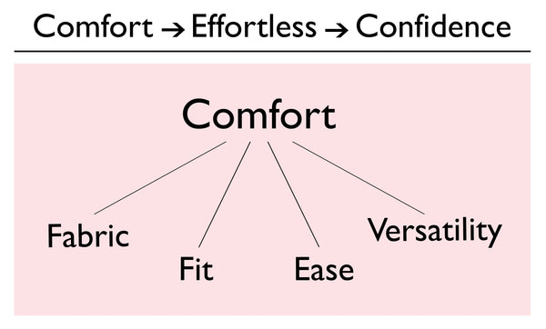 comfort_effortless_confidence