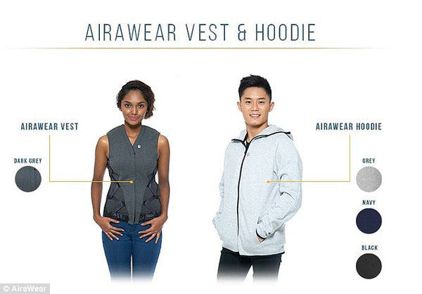 AiraWear - Massage Hoodie, Best Travel Products