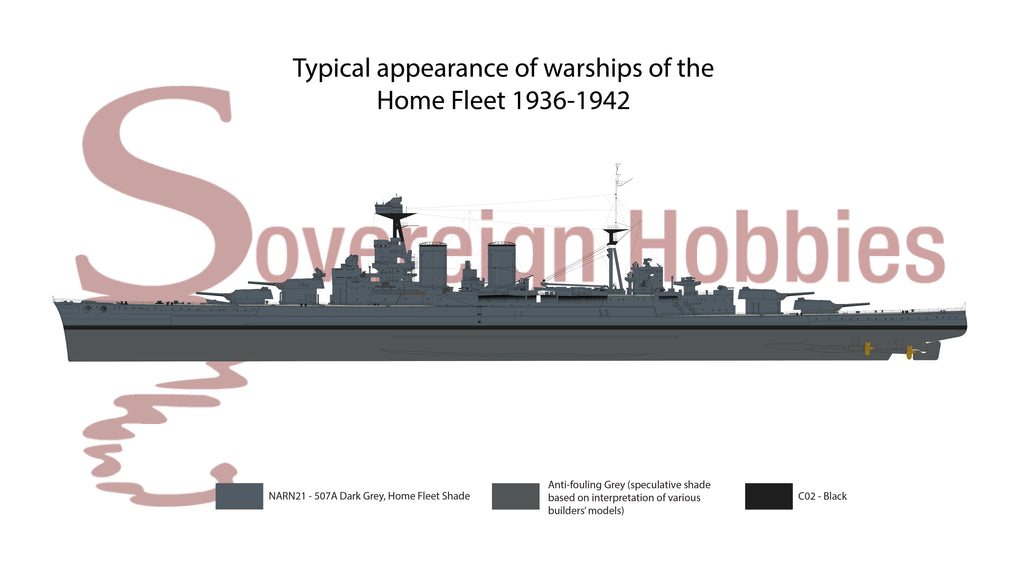 Royal Navy Home Fleet