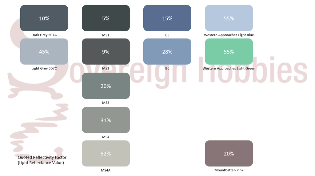 Royal Navy 1941 through 1943 camouflage paint colours