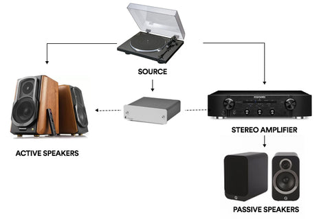 how-to-setup-stereo-amplifier-explained