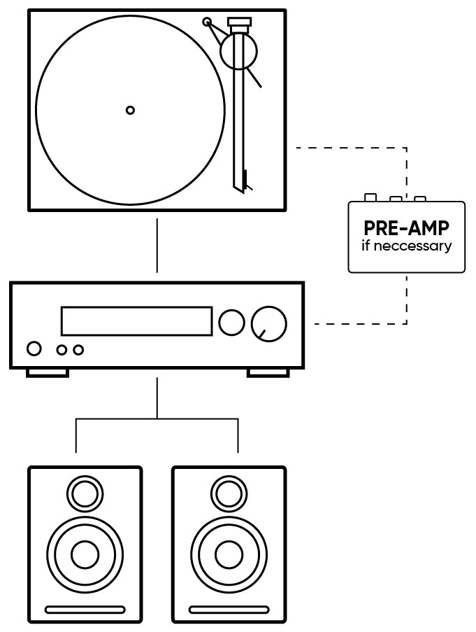 simple-turntable-amplifier-setup-for-beginners