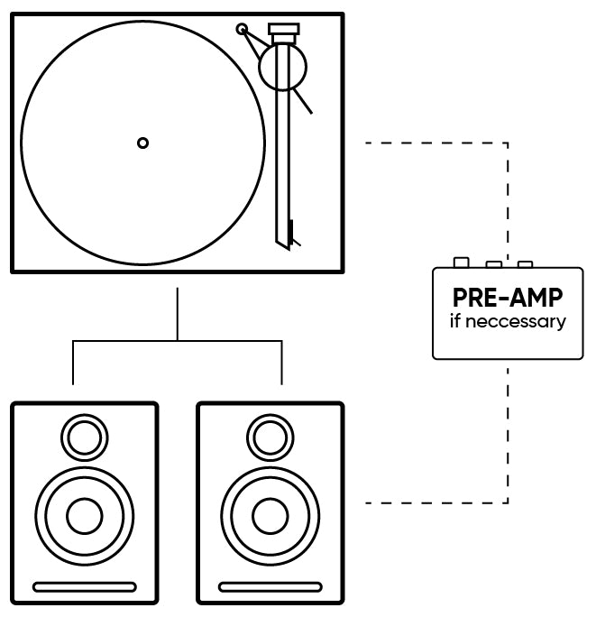 simple-turntable-setup-for-beginners