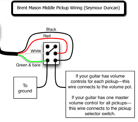 Diagrams telecaster brent mason sigler music diagrams telecaster brent mason swarovskicordoba Image collections