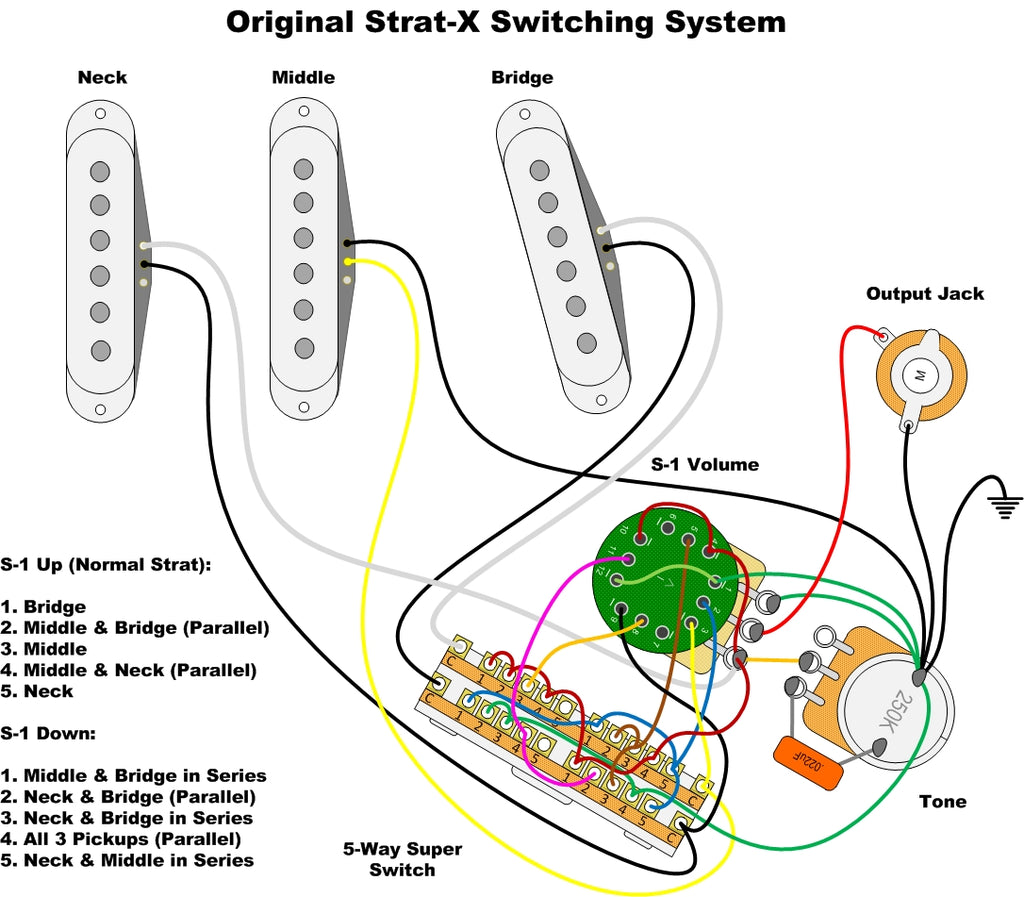 diagrams - strat miscellaneous – sigler music vintage strat wiring diagram super switch super strat wiring schematic