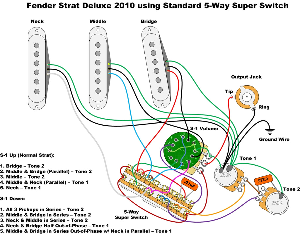 DOC] ➤ Diagram Deluxe Stratocaster Wiring Diagram For Ebook ... N Deluxe Fender S Wiring Diagram on
