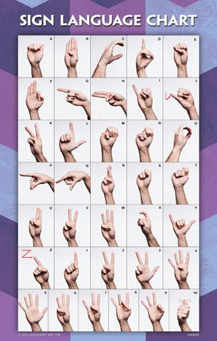 Sign Language Chart
