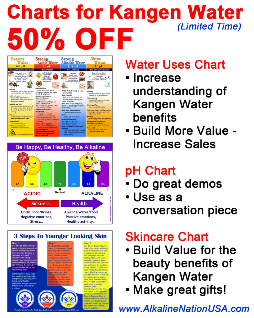 12 Kangen Demo Charts - Save 50% OFF (4 Water Uses, 4 pH Charts, 4 Skincare Charts)