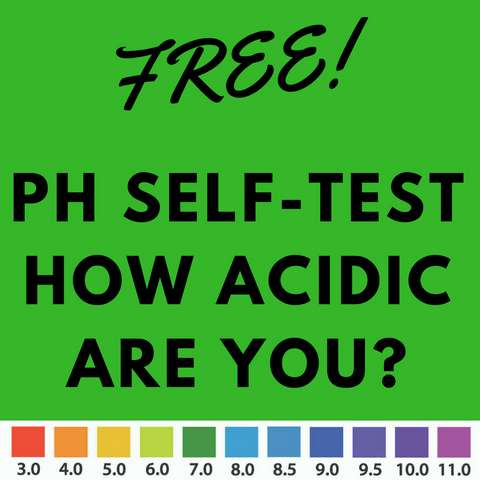 Acidity Self-Test - FREE Download