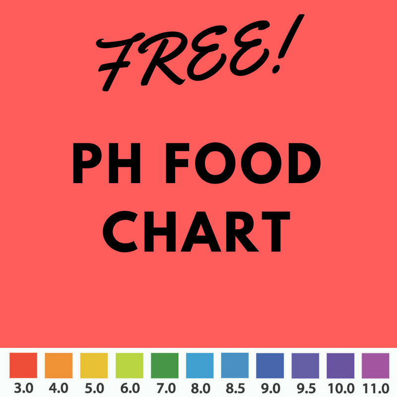 pH Food Chart - FREE Download