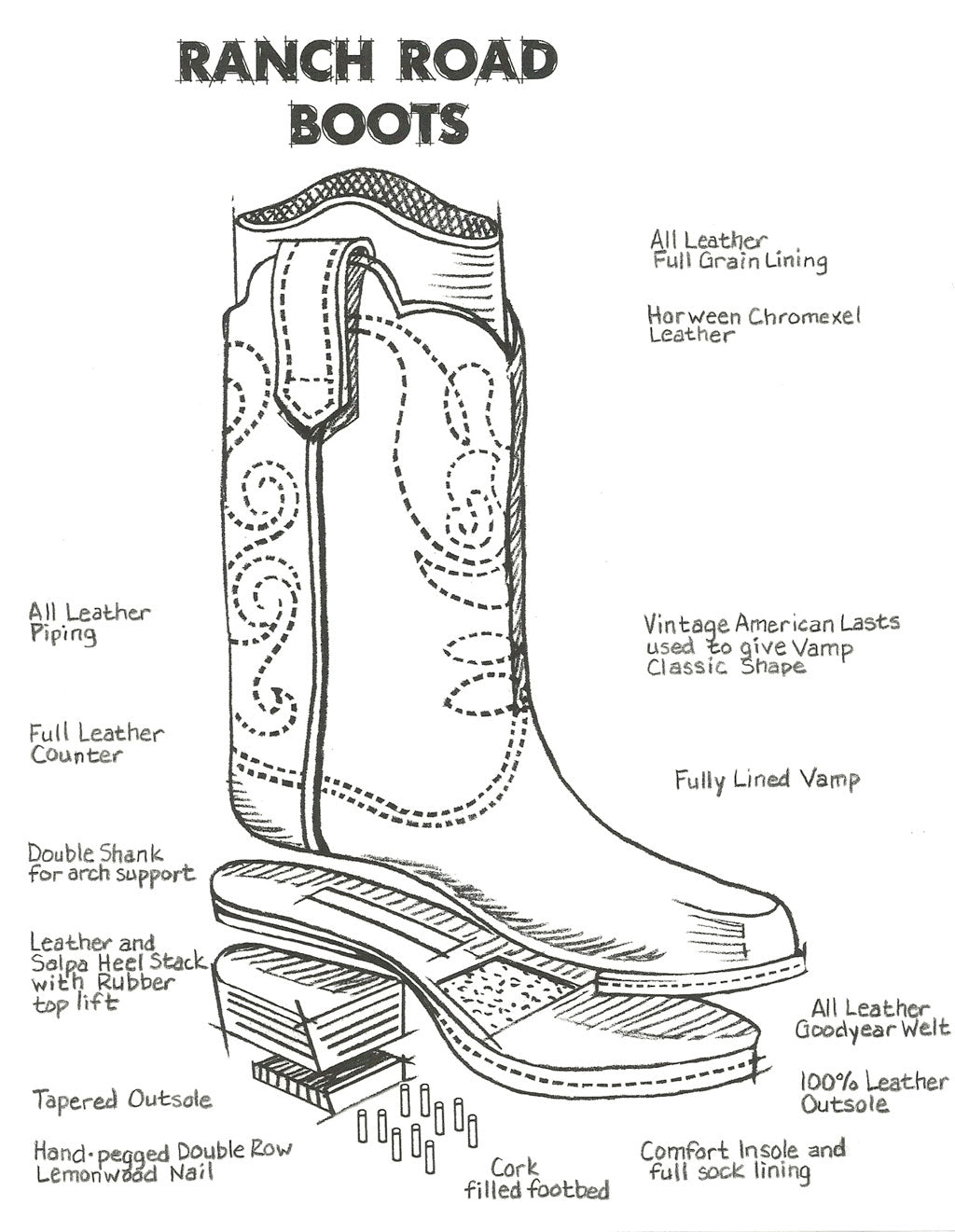 construction of a ranch road boot