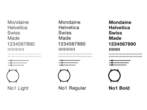 Behind the Mondaine Helvetica No1 Collection