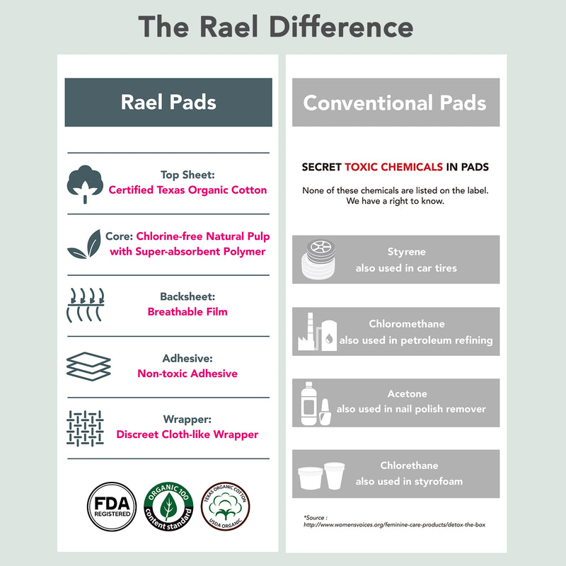 Rael Sanitary Pads with Certified Organic Cotton Cover 12s - Large
