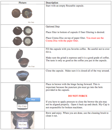 My-Cap Dolce Gusto Instructions