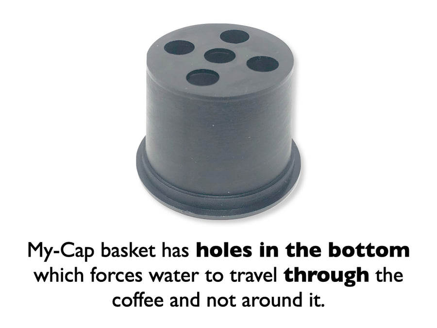 My-Cap 2 Baskets, Caps, & Filters for use with Keurig Single Hole K-Cup Brewers, Reusable, Refillable