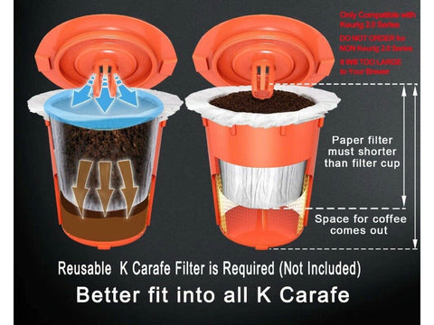 Foil Seals to Reuse Your Keurig Rivo Packs