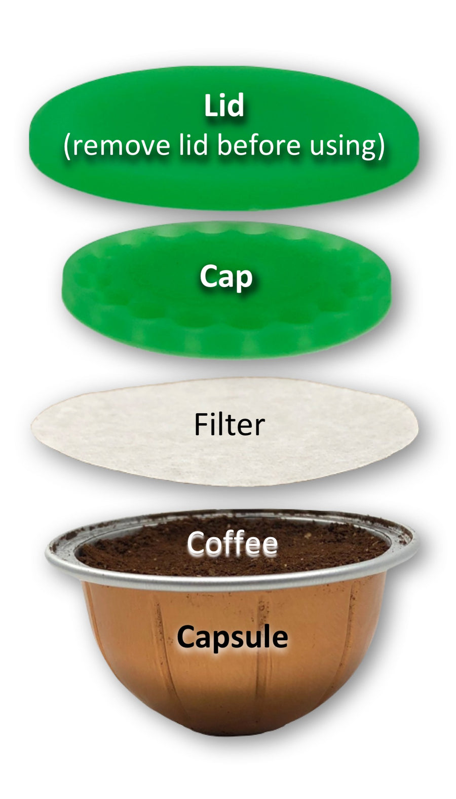My-Cap's Silicone Cap and Lid to Reuse Capsules for Nespresso VertuoLine Brewers