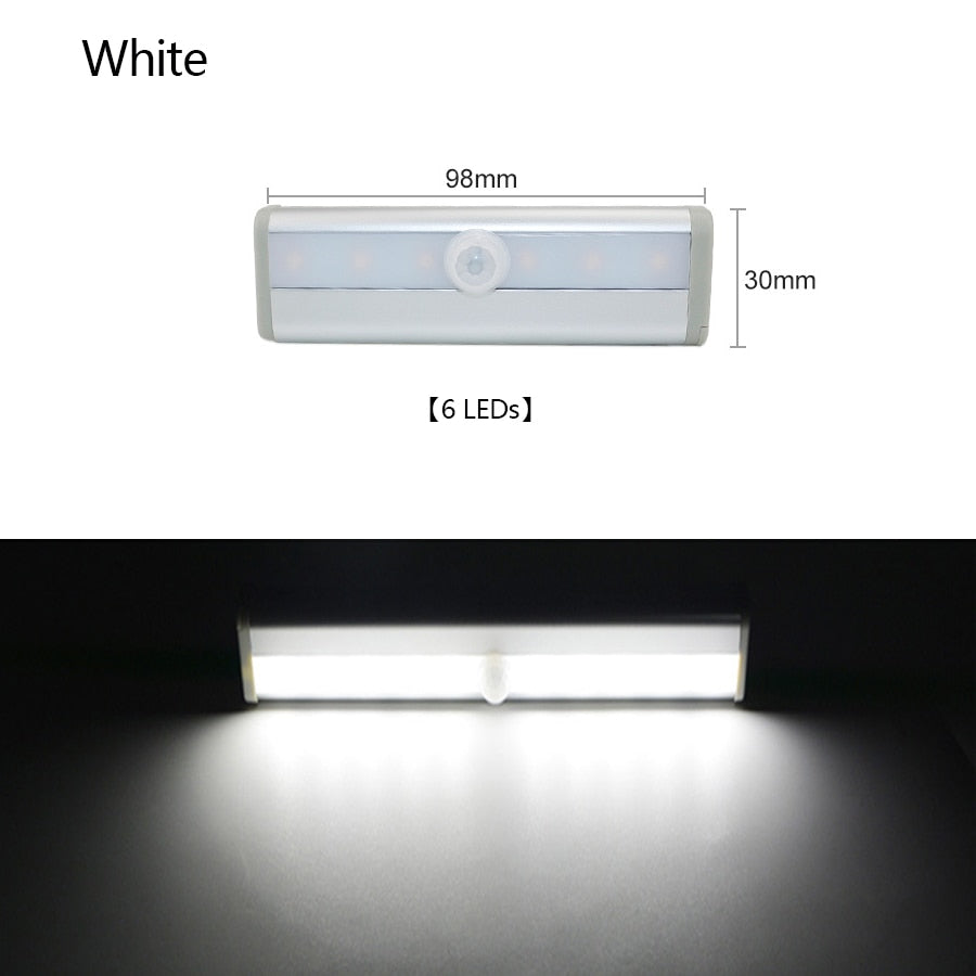 Motion Sensor LED - Feedfend - fistcase