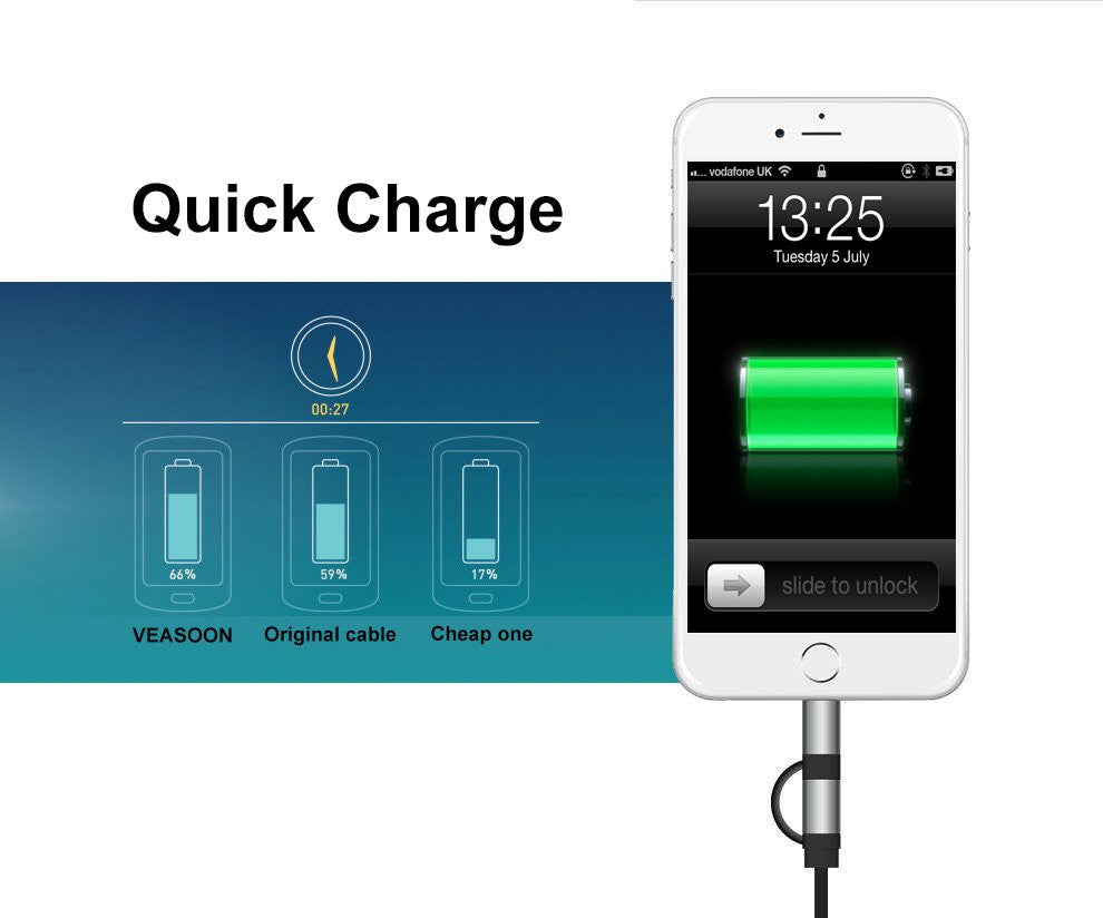 Retractable 2 in 1 Car Charger - Feedfend - fistcase