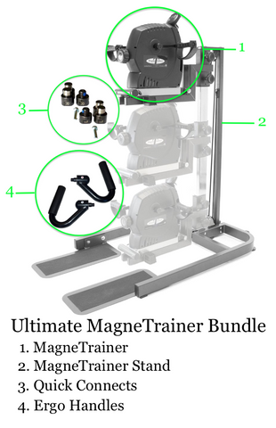 MAGNETRAINER ULTIMATE BUNDLE: (MG-234) SAVE $607 off the regular price. Add these together for total body fitness.  MagneTrainer Stand + MagneTrainer + Ergo Handles + Quick Connects.