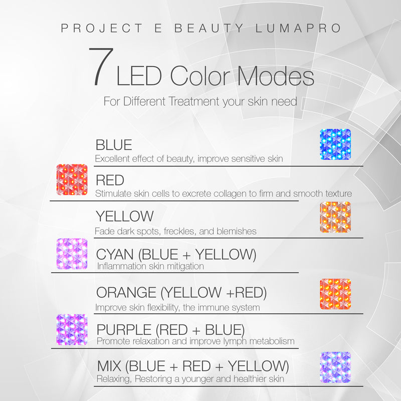 LumaPro | Pro LED Skin Care Light Therapy 7 Color Modes Facial Body Light Treatment Anti Aging Acne Spot Removal Skin Rejuvenation Toning Tightening Fine Lines Blue Red Yellow Desktop Lamp - project-e-beauty